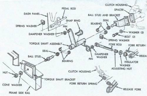 1963 mopar ignition switch diagram  1963  free engine