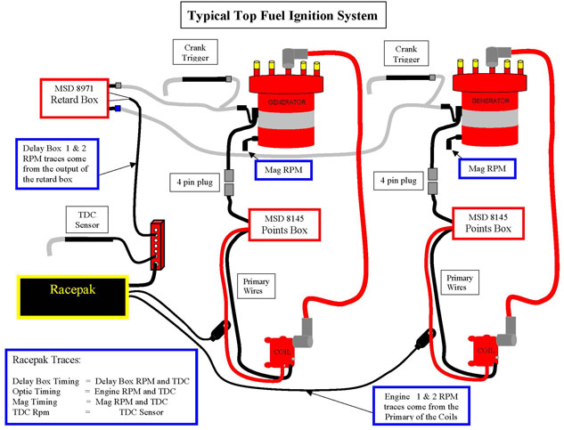 topfuel_ignition1 ignition timing www darkside ca msd pro mag wiring diagram at gsmportal.co